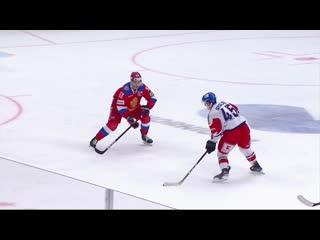 Россия - Чехия | Кубок Первого Канала 2020 | Обзор голов