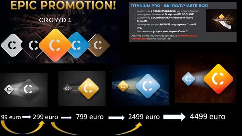 CROWD1 Самое крутое промо за всю историю сетевого маркетинга