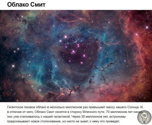 Наша Вселенная удивительное место, где можно встретить все, что угодно Внеземная цивилизация наверняка кроется в одной из далеких Галактик, и, может быть, мы скоро встретим настоящих братьев по