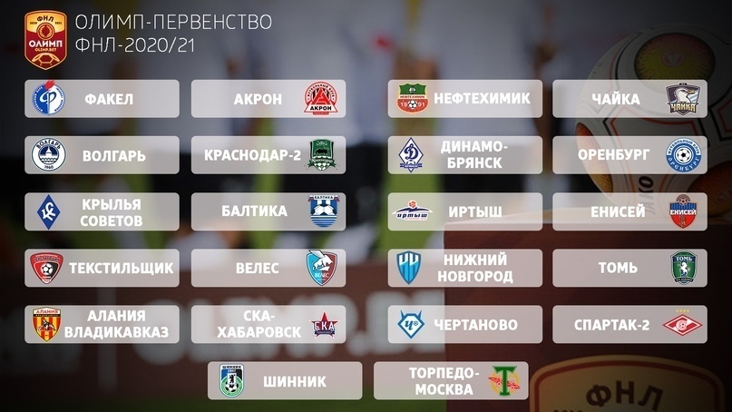ФНЛ. 17-й тур. «СКА-Хабаровск» – «Чертаново»: перед матчем, изображение №1