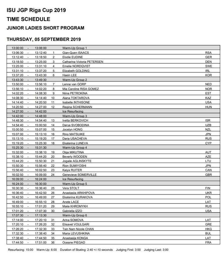 JGP - 3 этап. 04.09 - 07.09 Рига, Латвия  ClrhYYyJIgg