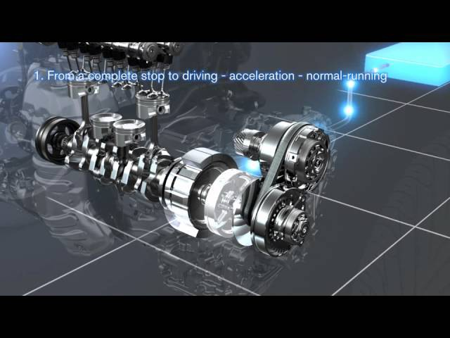 NISSAN New Hybrid System for front wheel drive vehicles