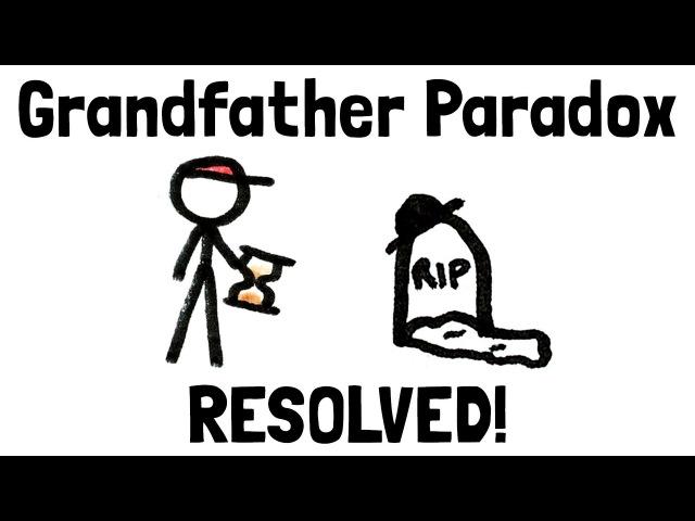 Решение парадокса убитого дедушки