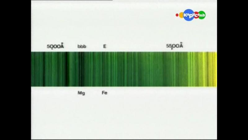 Спектрография