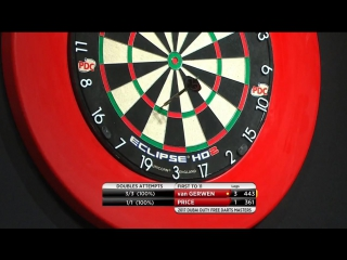 Michael Van Gerwen vs Gerwyn Price (Dubai Duty Free Darts Masters 2017 / Semi Final)