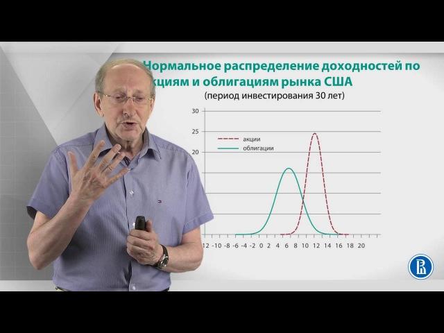 Курс лекций «Управление личными финансами». Лекция 8 Временной горизонт и риск инвестирования