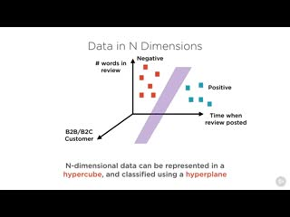Создание моделей машинного обучения на Python с помощью библиотеки Scikit-learn