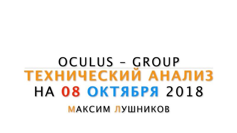 Технический обзор рынка Форекс на 08 10 2018 от Максима Лушникова
