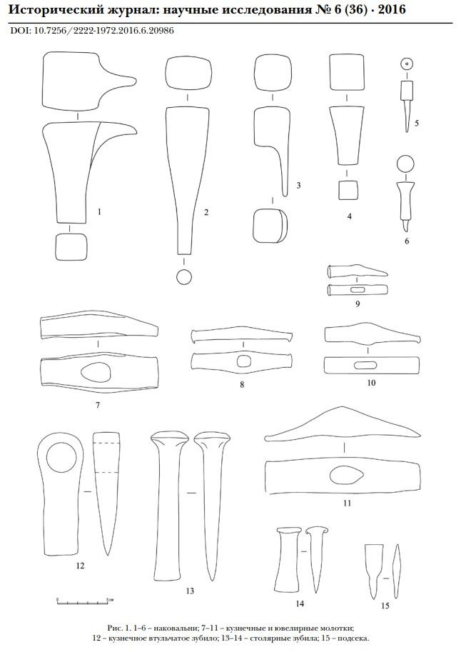 Кузнечные инструменты средневекового Новгорода