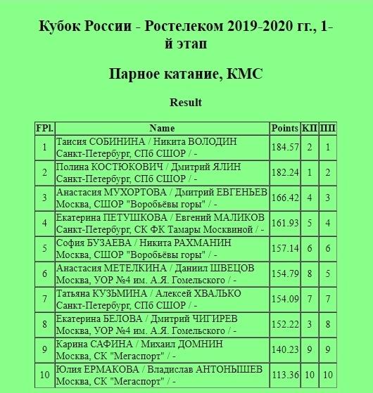 Кубок России (все этапы и финал) 2019-2020 - Страница 2 1C3VE8fN06Q