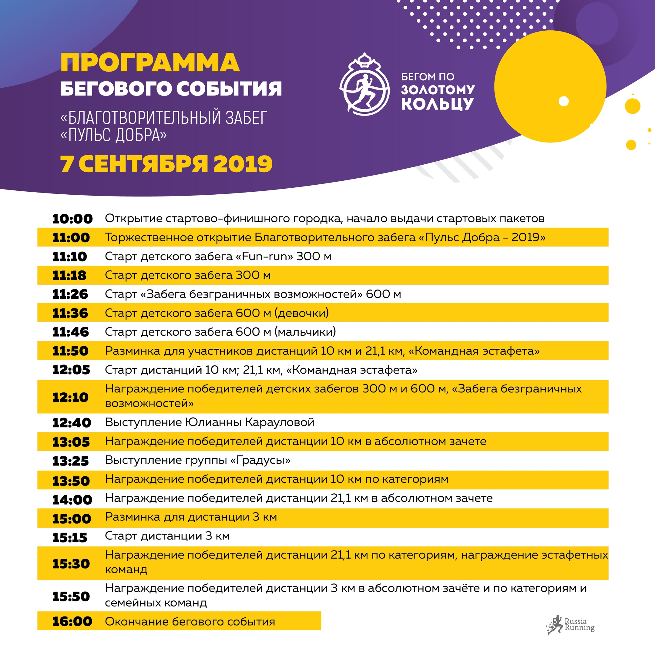 Программа соревнования Полумарафона в Коломне 2019 Пульс Добра