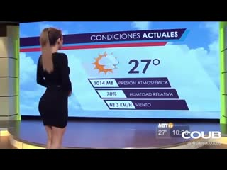 The Latin American Weather Is Hot