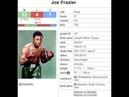 Джо Фрейзер - забытый панчер