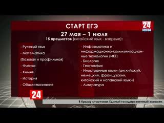 Итоговая проверка знаний: в Крыму стартовала сдача Единого государственного экзамена