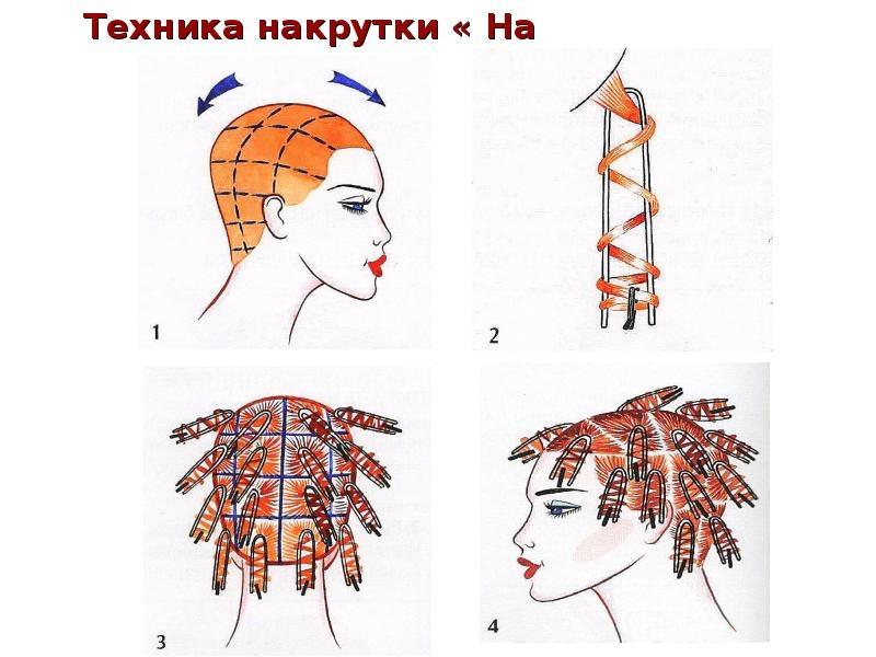 Секреты мастера парикмахера — техники распределения коклюшек при химической завивки волос., изображение №6