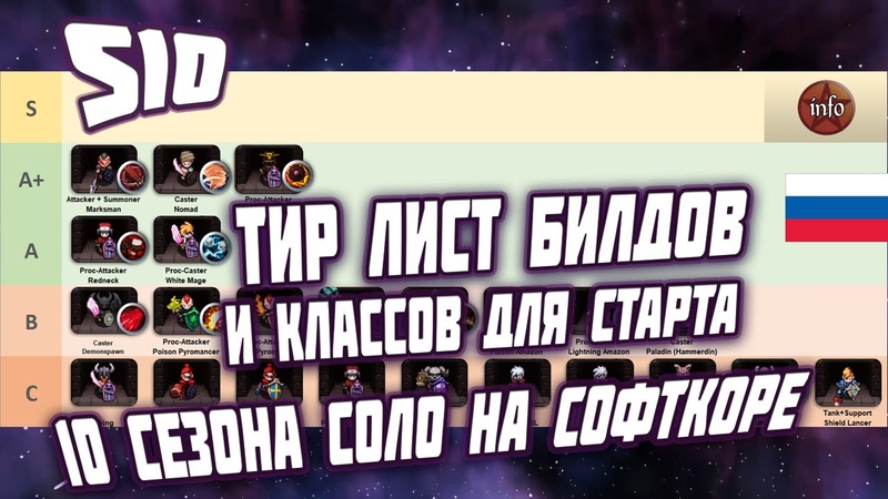S10 Softcore Season starter builds tier list Тир лист билдов для старта Сезона на Софткоре соло