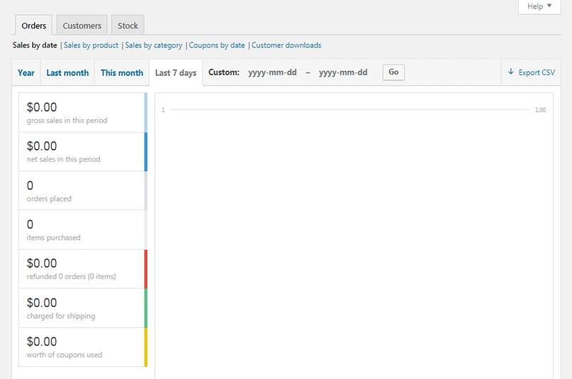 Руководство по WooCommerce – как настроить его на своем сайте, изображение №23