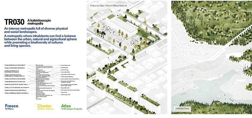 Албания, Тирана 2030: был утвержден генеральный план по проекту SBA (stefano boeri architetti).