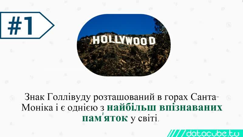 11 фактів про Hollywood та цікаве голлівудське кіно