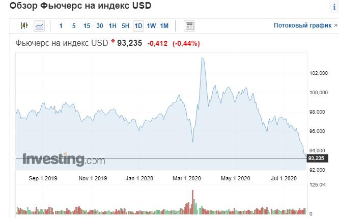 ГМК Норникель. Авария на Норильской ТЭЦ-3. Влияние на дивиденды.
