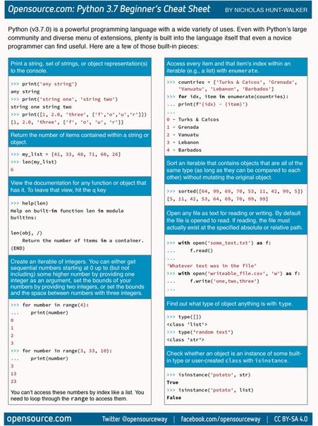 Шпаргалки по Python 3 (для