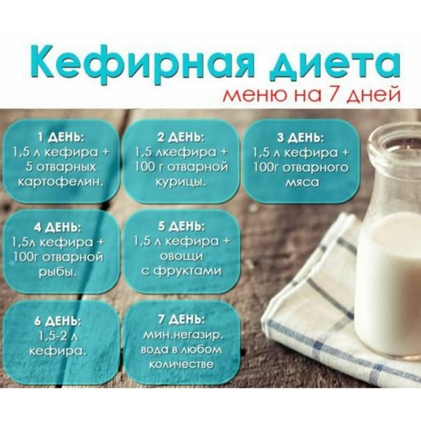 Трехдневная диета на кефире и картофелем