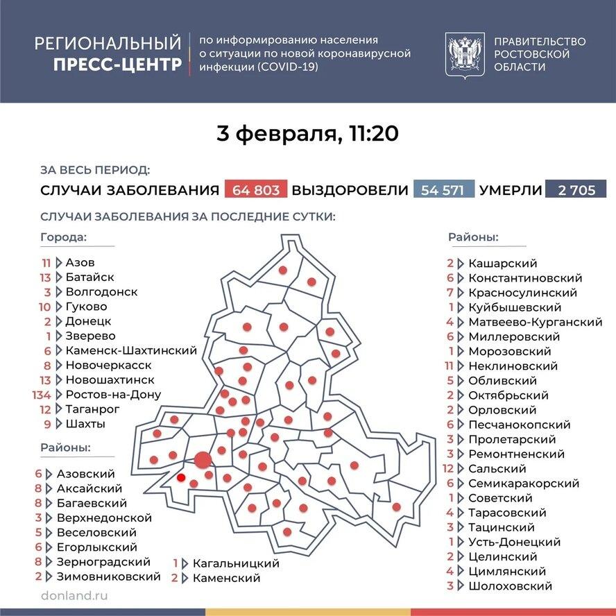 На Дону число инфицированных COVID-19 выросло на 366, в Таганроге 12 новых случаев