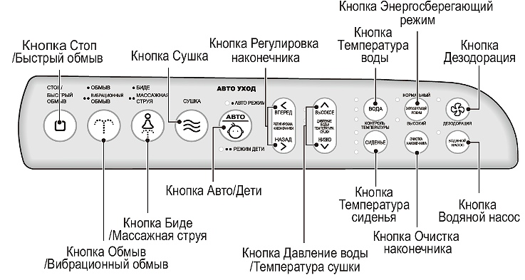АКВА ЗОНА, изображение №12