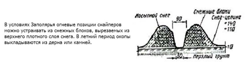 Выбор и оборудование огневой позиции снайпера, изображение №11