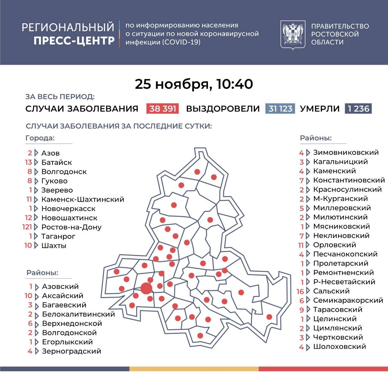 На Дону число инфицированных COVID-19 выросло на 313, в Таганроге 1 новый случай
