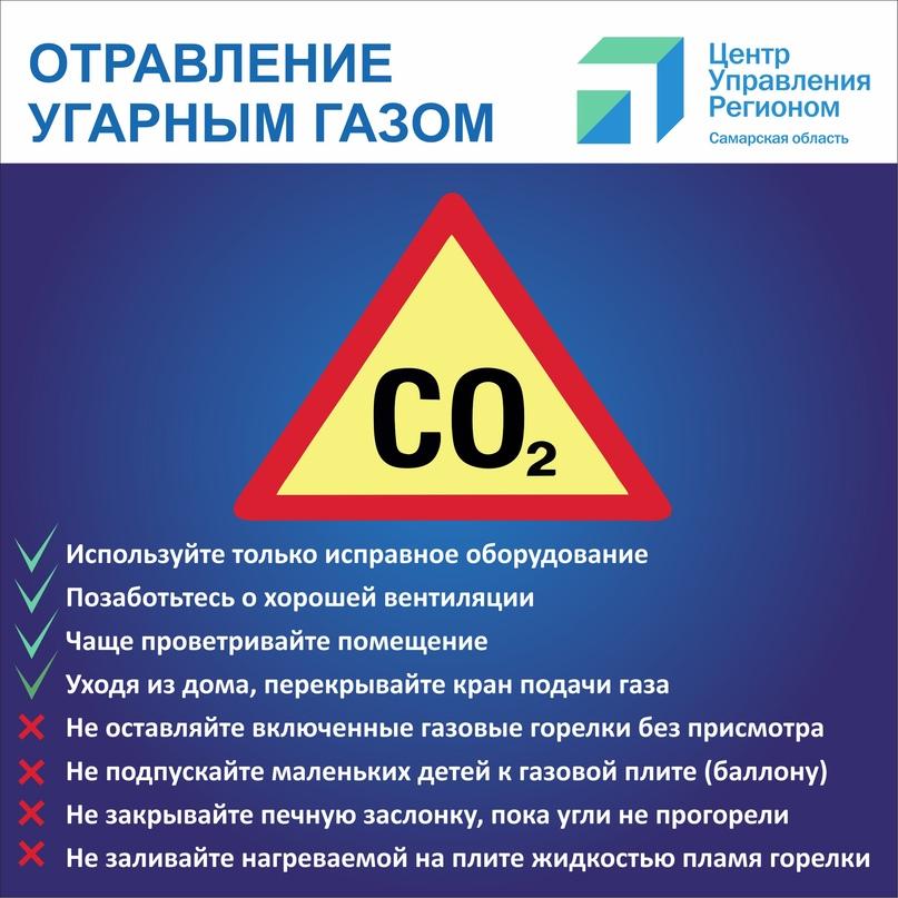 Угарный газ: как работает «молчаливый убийца» и что делать, чтобы не...