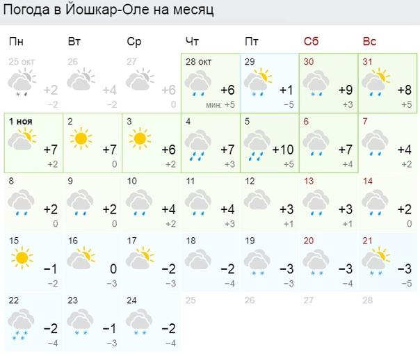 ‼ Самый точный прогноз погоды: теплое время продол...