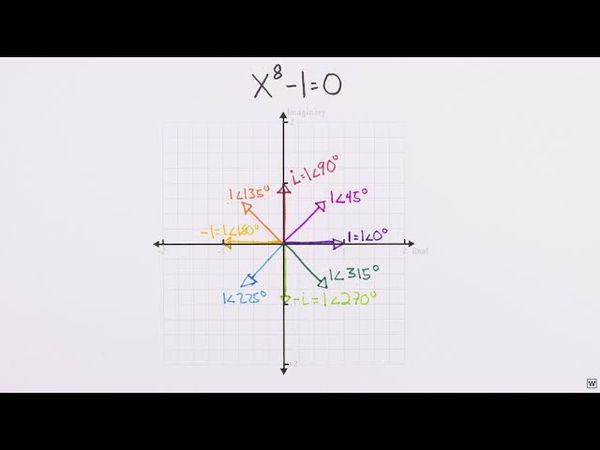 Imaginary Numbers Are Real [Part 8 Math Wizardry]