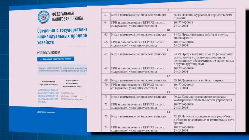 Найден воровской ОБЩАГ СМЕРДЫ У ЛЮДЕЙ УКРАЛИ 750 КВАДРИЛЛИОНОВ