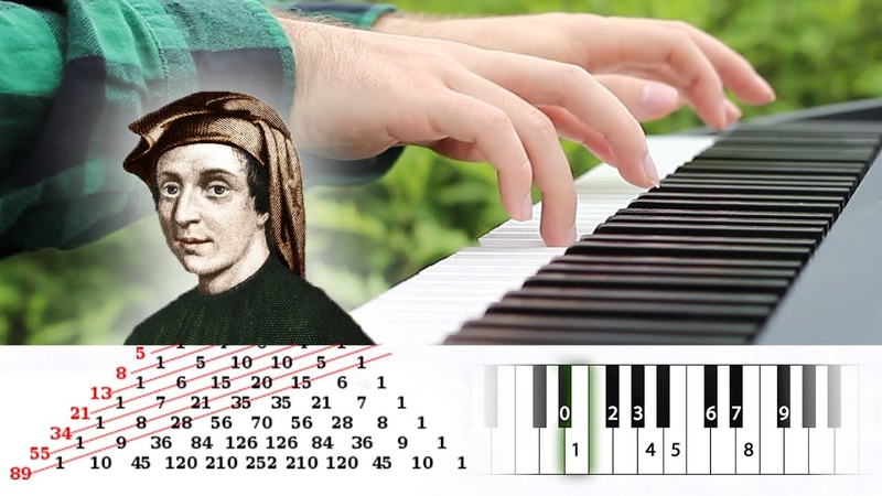 Encoding the Fibonacci Sequence Into Music