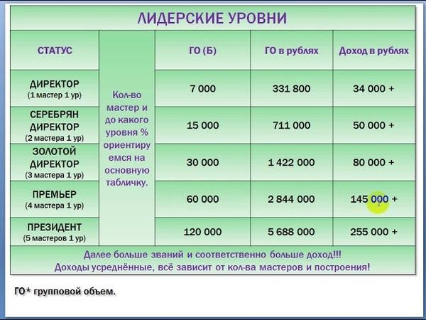 Маркетинг план NRG АнастасияБалыбердина